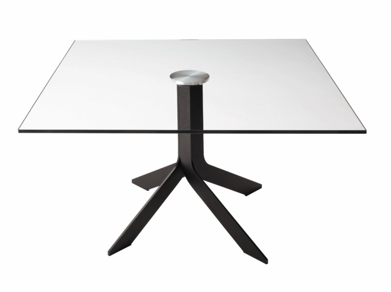 Table IBLEA